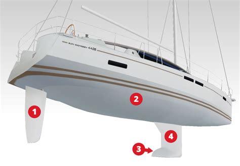 apprendre le vocabulaire marin de la voile le bateau - Safran Bateau A Voile