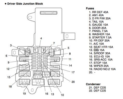 solved need fuse panel diagram 2000 lexus gs300 fuse box diagram 33 wiring diagram
