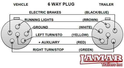 trailer wiring diagrams information inside 6 way