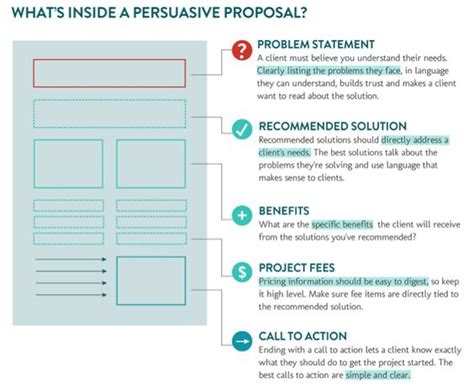 proposal design and writing pinterest the world s catalog of ideas