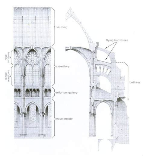 65 best architecture diagrams images on architecture architectural
