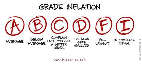 7 Ways To Improve Your Grades In School by Grades In High School Www Pixshark Images