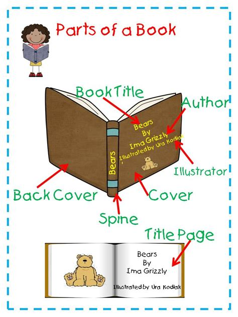 parts of the books with picture a s touch reader s workshop anchor chart ideas