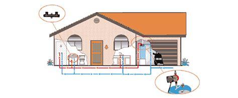 grundfos comfort system problems grundfos comfort system problems blog e r plumbing