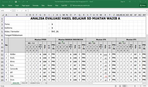 format analisis kritis artikel program analisis evaluasi perbaikan dan pengayaan k13