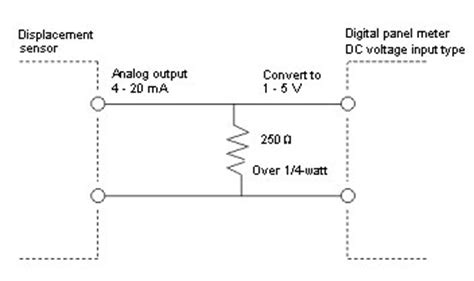 calculate resistor for 4 20ma it is required that the connecting resistance value is within the allowable load resistance of