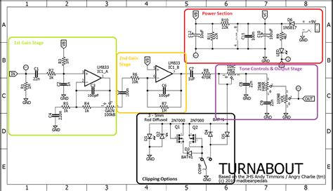 andy timmons that was then this is now wiring diagrams