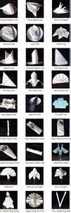 Cool Paper Napkin Folds - fold a napkin so cool a chart step by step on napkin