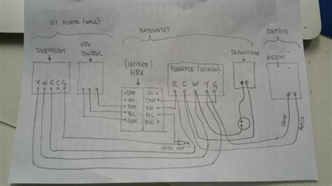 ecobee thermostat wiring diagram amc javelin wiring