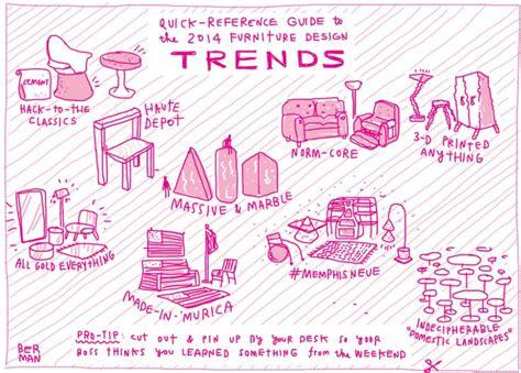 design thinking jokes 13 best images about interior designer humor on pinterest