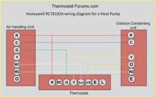 emerson thermostat wiring diagram emerson thermostat parts elsavadorla