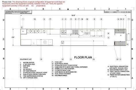 Commercial Kitchen Design Ferret Australia S Kitchen Layout Designs