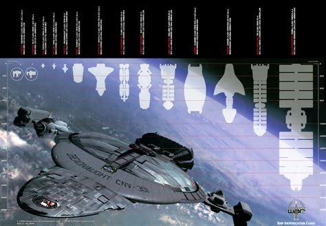 ship identification ship identification chart independence war ii edge of