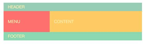 layout css touch want to learn css grid here s my free full length course