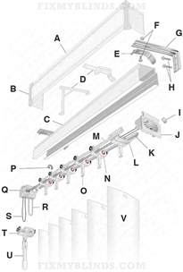 Vertical Blind Rail Parts Vertical Blind Diagram