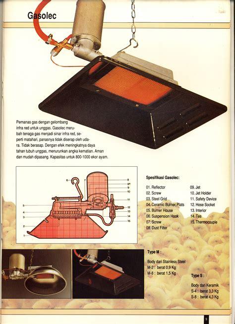 Timbangan Pakan gasolec peralatan kandang ayam