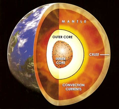 Cross Section Of The World by Planetary Memory Beta Non Canon Trek Wiki