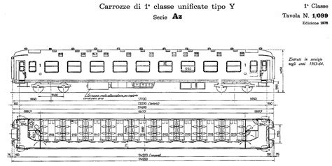 carrozza ferroviaria uic y scalaenne note sparse treni ferrovie e loro