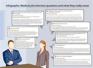 What Is Your Career Objective Interview Question Infographic Medical Job Interview Questions And What They