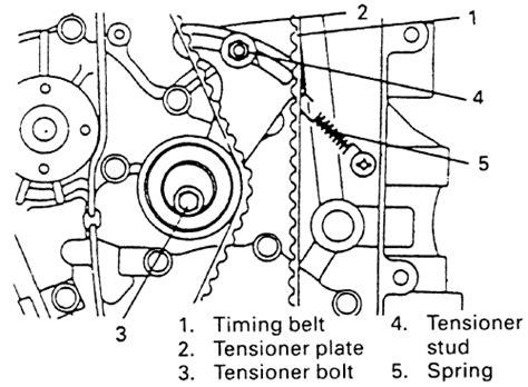 Suzuki Samurai Timing Repair Guides Engine Mechanical Timing Belt And