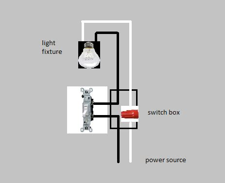 how to connect a light switch electrical how do i connect a light to a switch when the