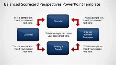 Editable Bsc Perspectives Diagram Slidemodel Balanced Scorecard Template Powerpoint