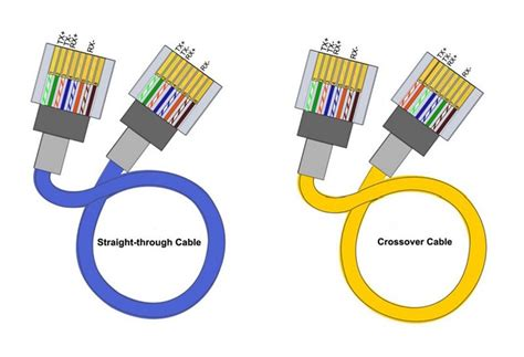 ethernet patch cable wiring guide zhu medium