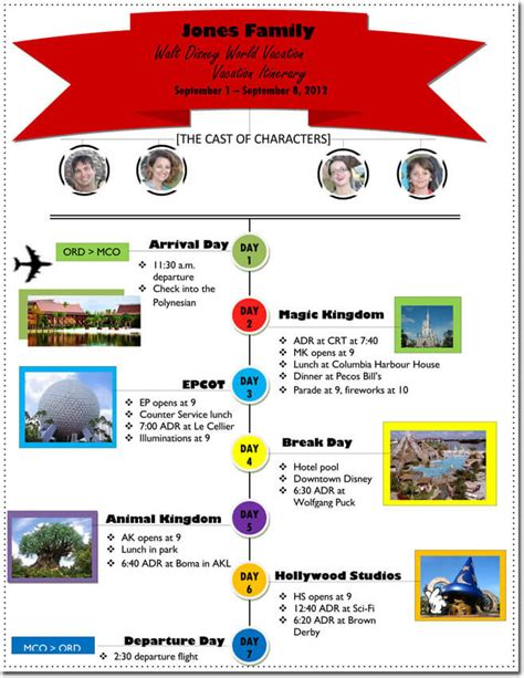 family vacation planner template free itinerary templates to perfectly plan your trips