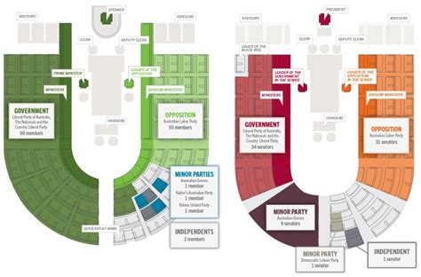 house of representatives floor plan australia house of representatives seating plan house interior