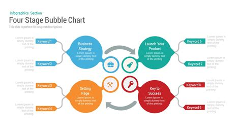 four stage bubble chart powerpoint and keynote template