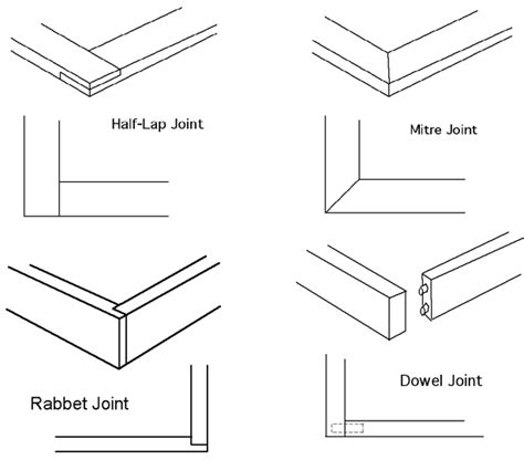 different types of joints in woodwork r4511 define woodwork joint reclaimed wood dining table