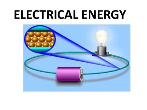 Ou Energy Mba by Electrical Energy