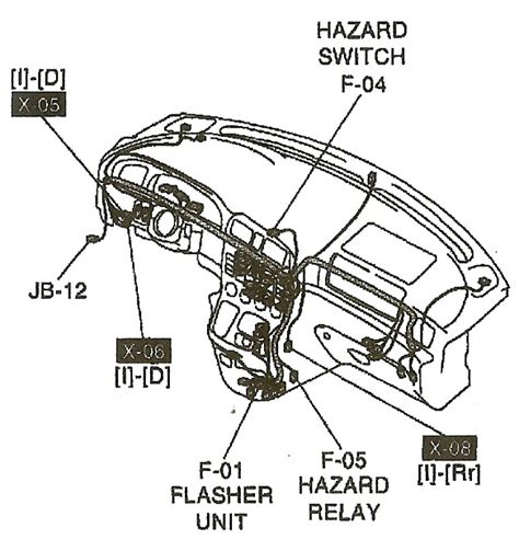 kia rondo fuse box diagram kia get free image about