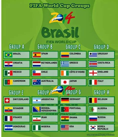 world cup groups table free fifa world cup 2014 groups fifa world cup