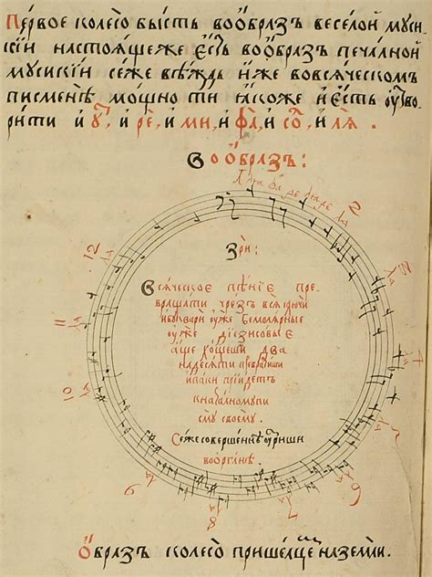 Laudya By Sn Sircle Set the ultimate guide to the circle of fifths musical u