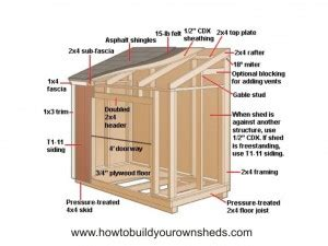 lean  shed designs shed plans kits