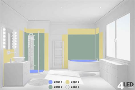 bathroom lighting zones explained magnificent 60 bathroom lights zone 0 design ideas of