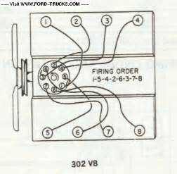Ford 302 Firing Order Need Firing Order For 84 F 150 302 Page 2 Ford Truck