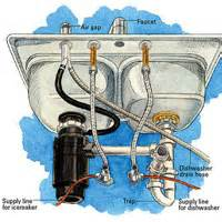 How To Change A Washer On A Bathroom Faucet Installing A Kitchen Sink How To Install Kitchen
