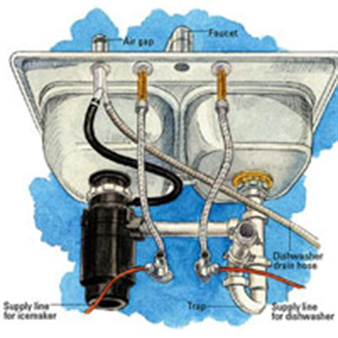 Kitchen Faucet Repairs by Installing A Kitchen Sink How To Install Kitchen