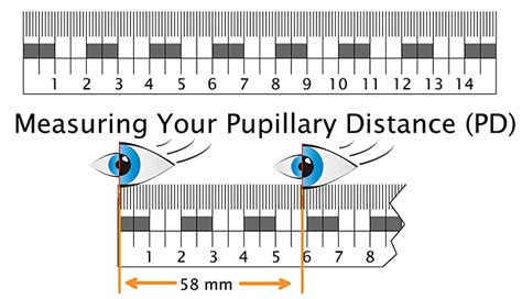 printable ppd ruler posted by administrator on 4 25 2015 to customer support