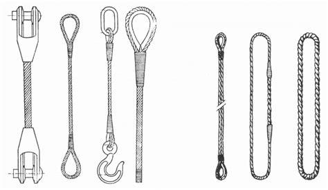 revision de cadenas y eslingas 187 utilizaci 243 n de eslingas de cables de acero cadena y