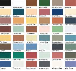 pin dulux cream colours on pinterest
