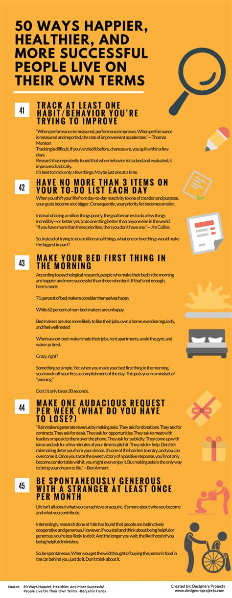 10 essential ways to plan a successful day day designer 2018