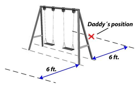 swing set spacing swing set placement 10 tips cool outdoor toys