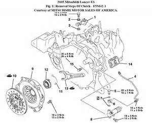 lancer 2002 manual transmission gearbox lancer free