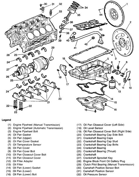 engine diagrams ls1tech camaro and firebird forum