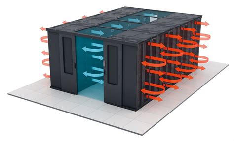 the importance of a server room cooling system ambient hvac