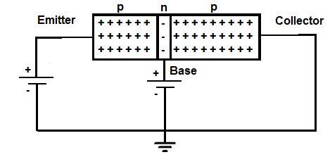 pnp transistor works how a pnp transistor works