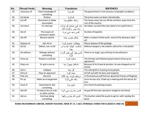 27 useful phrasal verbs with make with meaning and phrasal verbs list 1